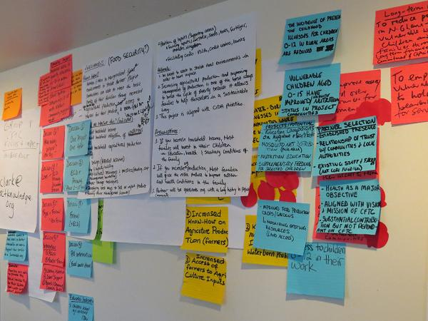Post-Its from ILC
