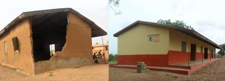 Sang Classroom Before & After