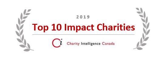 Charity Intelligence Top Impact Charities logo