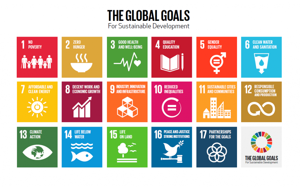 a colourful graphic of the global goals with cartoon representations